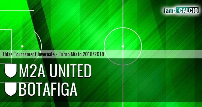 M2A United - Botafiga