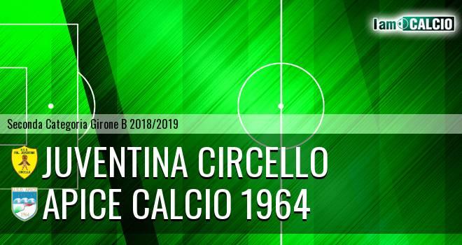 Juventina Circello - Apice Calcio 1964