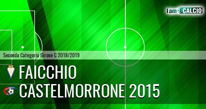 Faicchio - Castelmorrone 2015