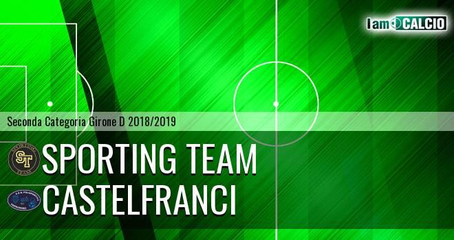 Sporting Team Maroso - Castelfranci