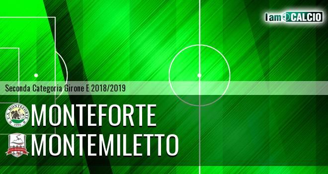 Monteforte - Montemiletto