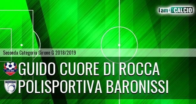 Guido Cuore Di Rocca - Polisportiva Baronissi
