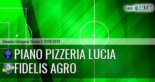 Piano Pizzeria Lucia - Fidelis Agro