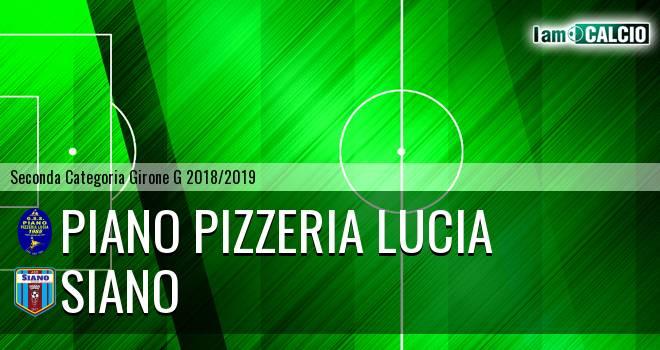 Piano Pizzeria Lucia - Siano