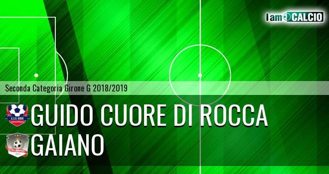 Guido Cuore Di Rocca - Gaiano