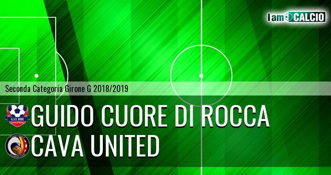 Guido Cuore Di Rocca - Cava United