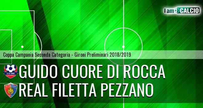 Guido Cuore Di Rocca - Real Filetta Pezzano