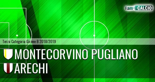 Montecorvino Pugliano - Arechi