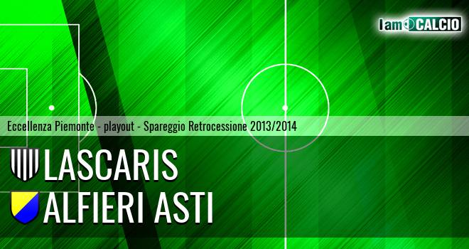 Lascaris - Alfieri Asti
