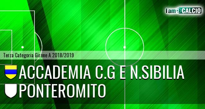 Accademia C.G e N.Sibilia - Ponteromito