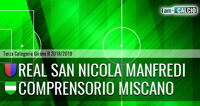 Real San Nicola Manfredi - Comprensorio Miscano