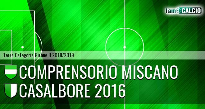 Comprensorio Miscano - Casalbore 2016