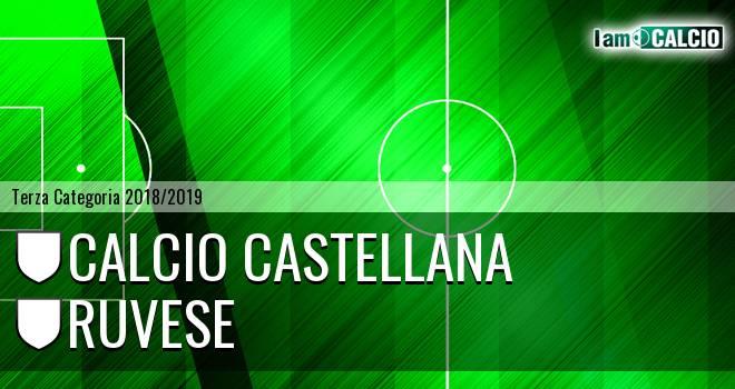 Calcio Castellana - Ruvese