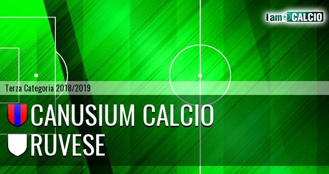 Canusium Calcio - Ruvese