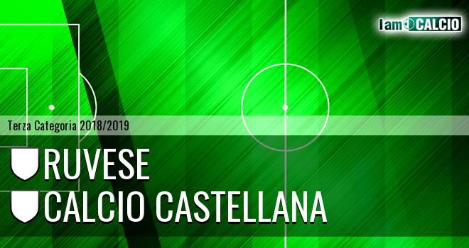Ruvese - Calcio Castellana