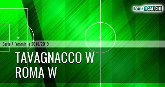Tavagnacco W - Roma W