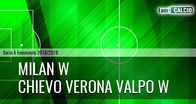 Milan W - Chievo Verona Valpo W