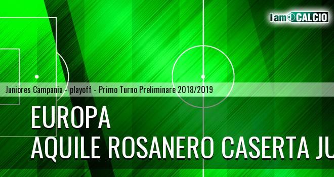 Europa Juniores - Aquile Rosanero Caserta Juniores