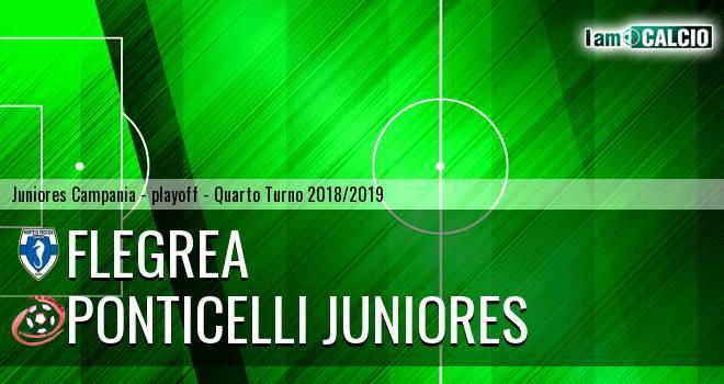 Monte di Procida - Ponticelli Juniores
