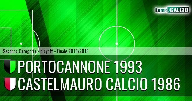 Portocannone 1993 - Castelmauro Calcio 1986