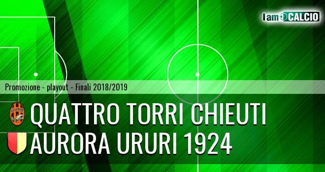 Quattro Torri Chieuti - Aurora Ururi 1924