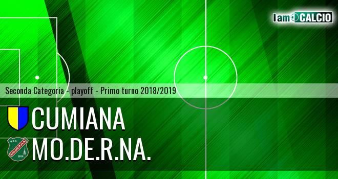 Cumiana Calcio Real - Mo.De.R.Na.
