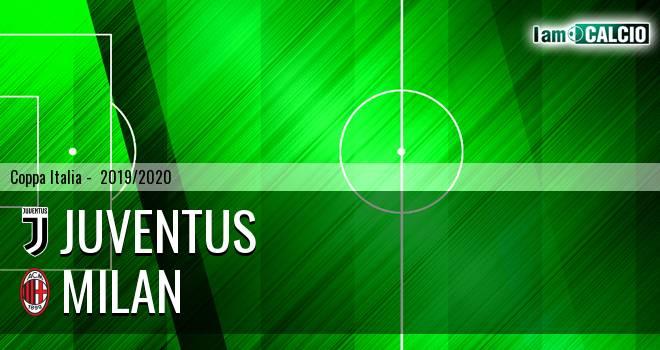 Juventus - Milan 0-0. Cronaca Diretta 12/06/2020