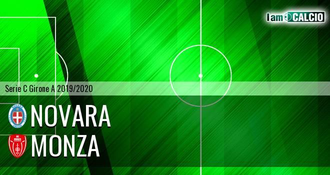 Novara - Monza 0-3. Cronaca Diretta 12/01/2020