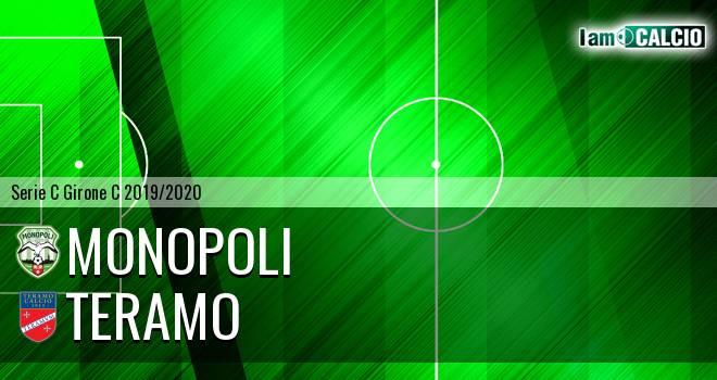 Monopoli - Teramo