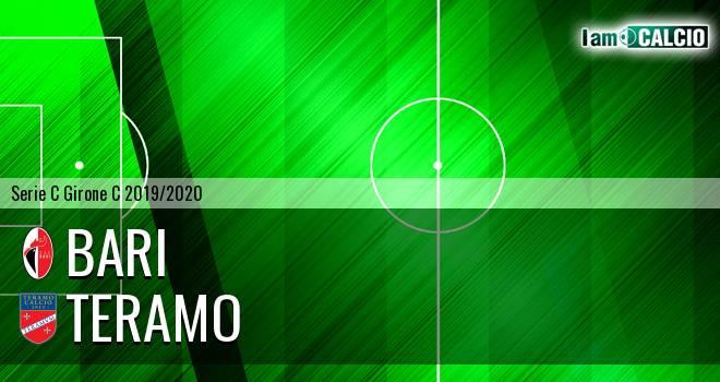 Bari - Teramo 1-1. Cronaca Diretta 24/11/2019