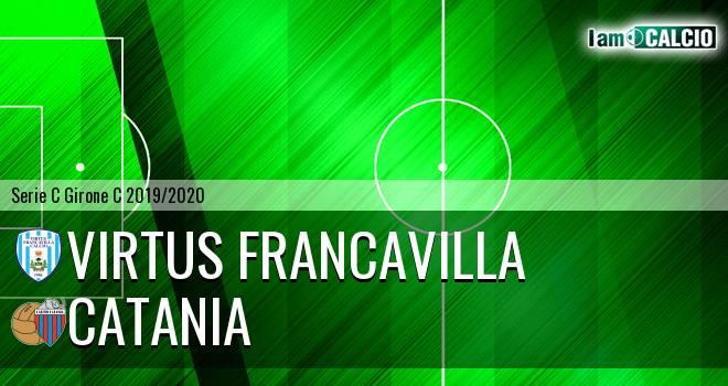 Virtus Francavilla - Catania 0-0. Cronaca Diretta 12/01/2020