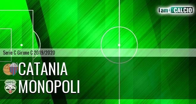Catania - Monopoli 0-2. Cronaca Diretta 02/02/2020