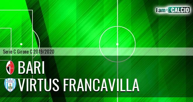 Bari - Virtus Francavilla 2-0. Cronaca Diretta 02/02/2020