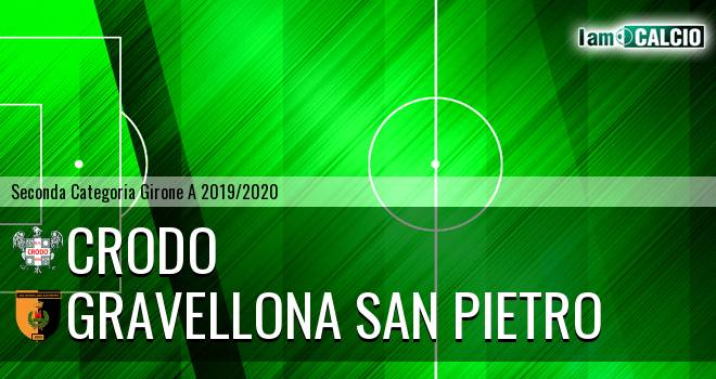 Crodo - Gravellona San Pietro 0-2. Cronaca Diretta 29/09/2019