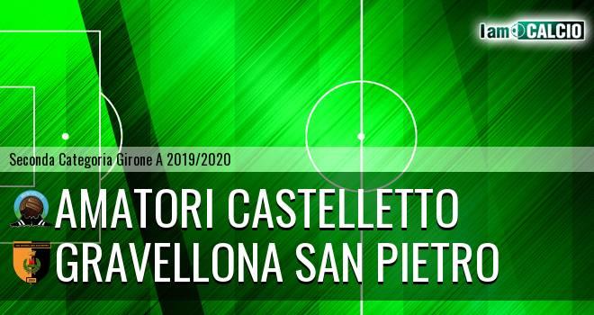 Amatori Castelletto - Gravellona San Pietro 0-2. Cronaca Diretta 16/02/2020
