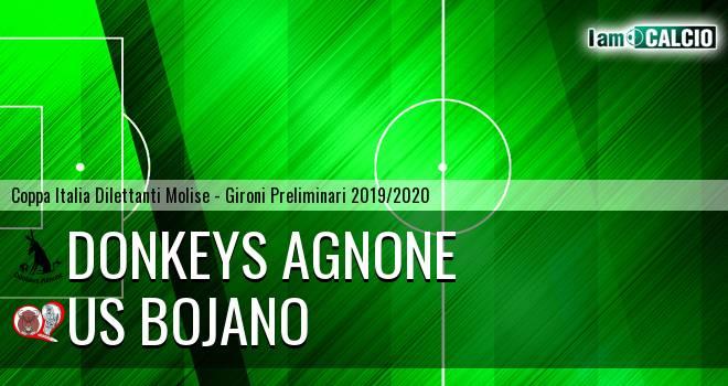 Donkeys Agnone - US Bojano