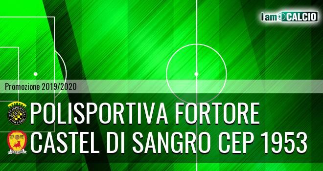 Polisportiva Fortore - Castel di Sangro CEP 1953