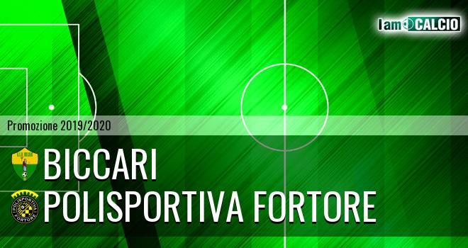 Biccari - Polisportiva Fortore