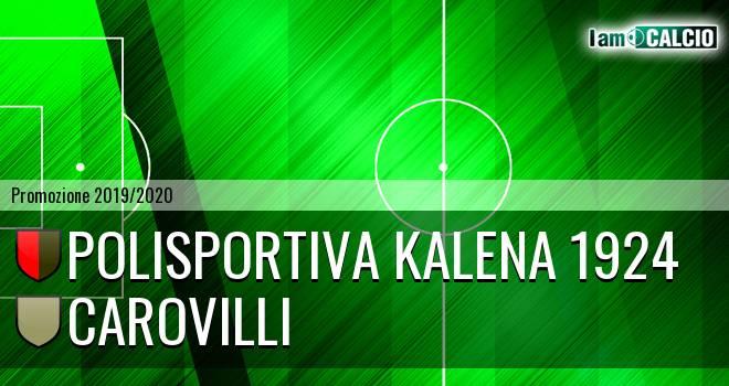 Polisportiva Kalena 1924 - Carovilli