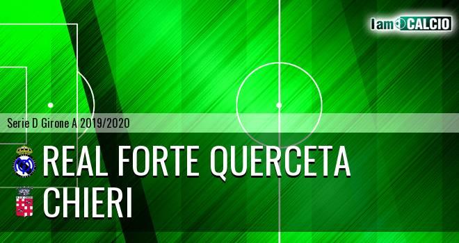 Real Forte Querceta - Chieri