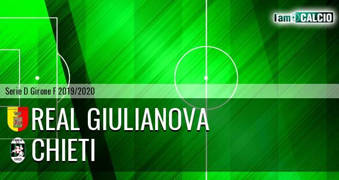 Real Giulianova - Chieti