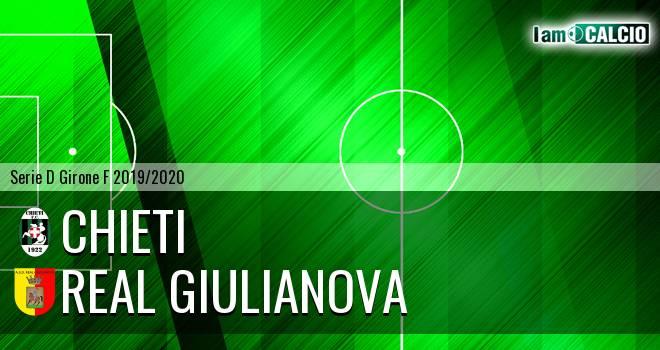 Chieti - Real Giulianova