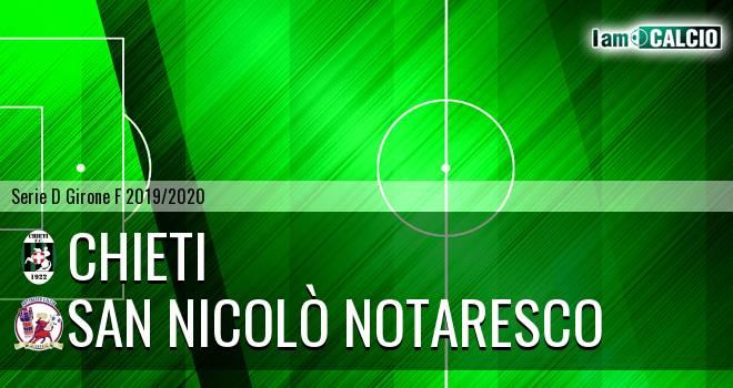Chieti - San Nicolò Notaresco
