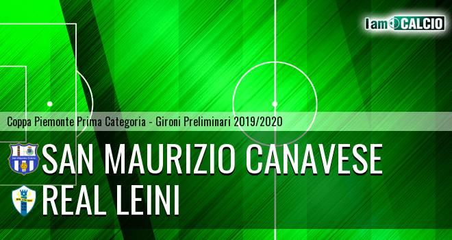 San Maurizio Canavese - River Leinì