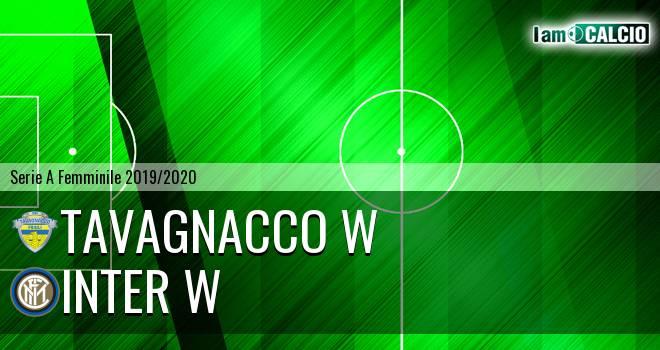 Tavagnacco W - Inter W
