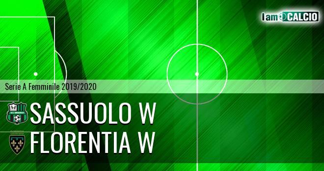 Sassuolo W - Florentia W