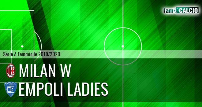 Milan W - Empoli Ladies