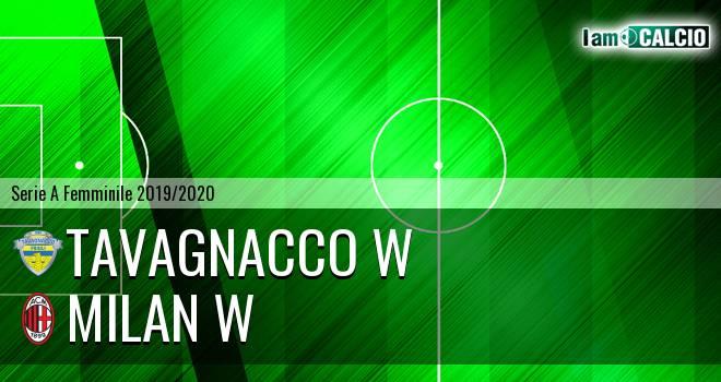 Tavagnacco W - Milan W