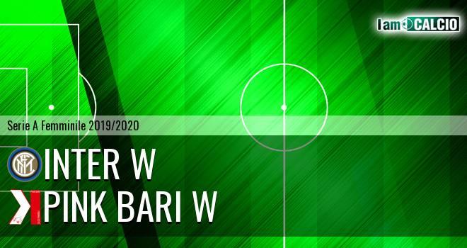 Inter W - Pink Bari W