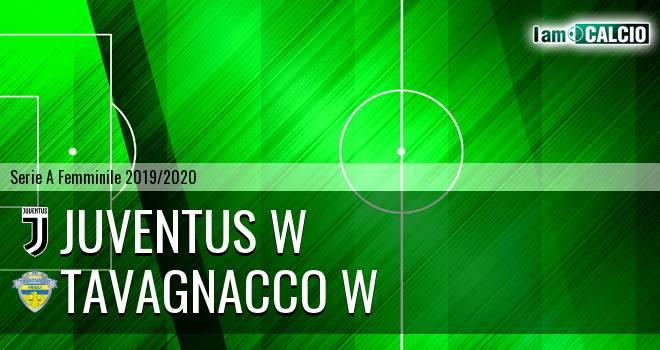 Juventus W - Tavagnacco W